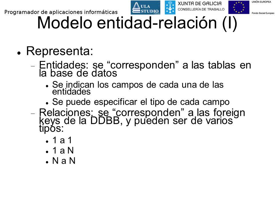 Modelo entidad-relación (I) Representa: Entidades: se corresponden a las tablas en la base de datos Se indican los campos de cada una de las entidades