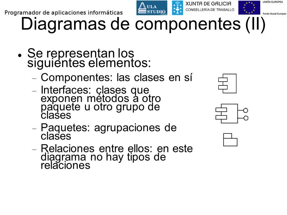 Diagramas de componentes (II) Se representan los siguientes elementos: Componentes: las clases en sí Interfaces: clases que exponen métodos a otro paq