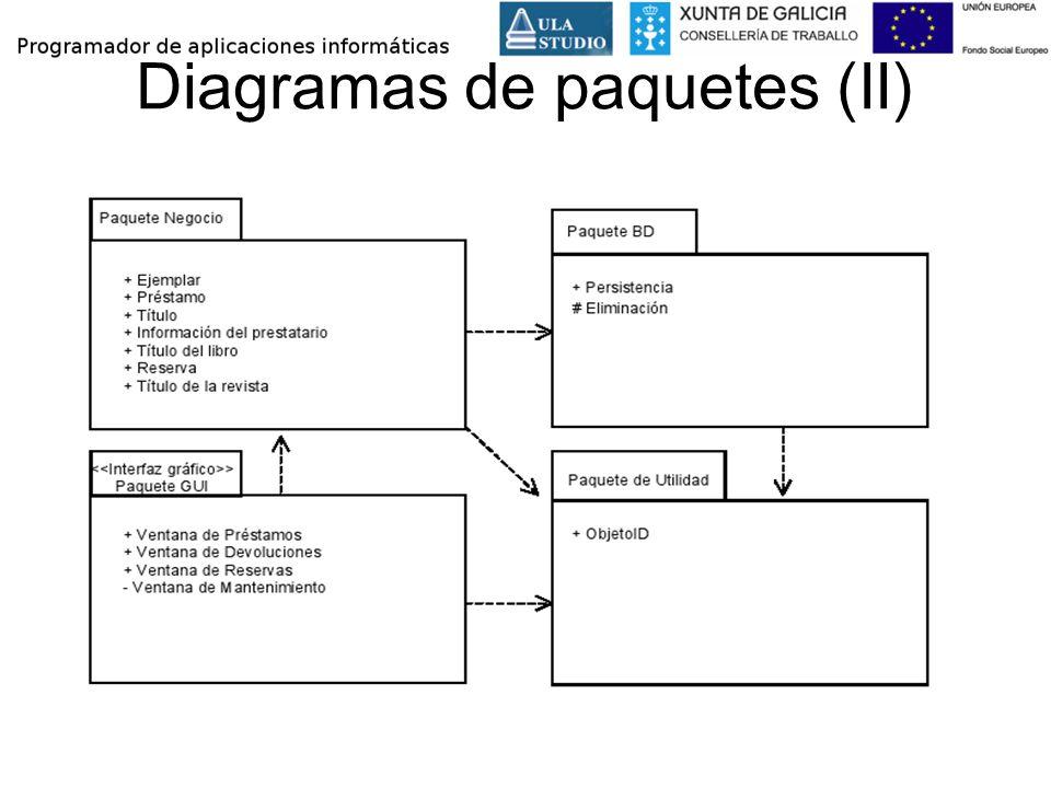 Diagramas de paquetes (II)