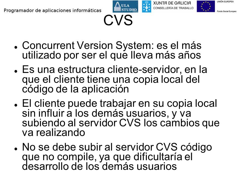CVS Concurrent Version System: es el más utilizado por ser el que lleva más años Es una estructura cliente-servidor, en la que el cliente tiene una co