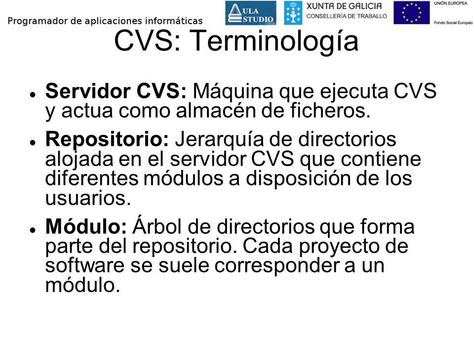 CVS: Terminología Servidor CVS: Máquina que ejecuta CVS y actua como almacén de ficheros. Repositorio: Jerarquía de directorios alojada en el servidor