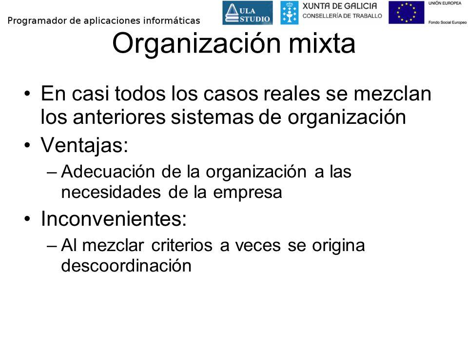 Organización mixta En casi todos los casos reales se mezclan los anteriores sistemas de organización Ventajas: –Adecuación de la organización a las ne