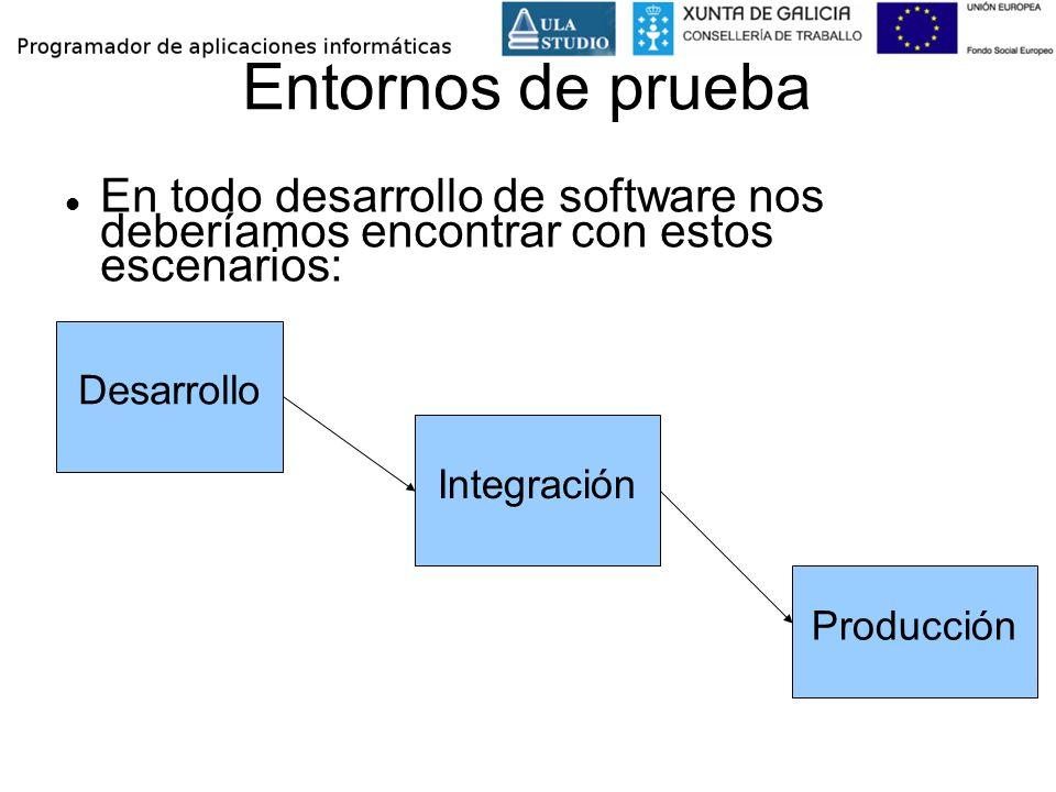 Entornos de prueba En todo desarrollo de software nos deberíamos encontrar con estos escenarios: Desarrollo Integración Producción