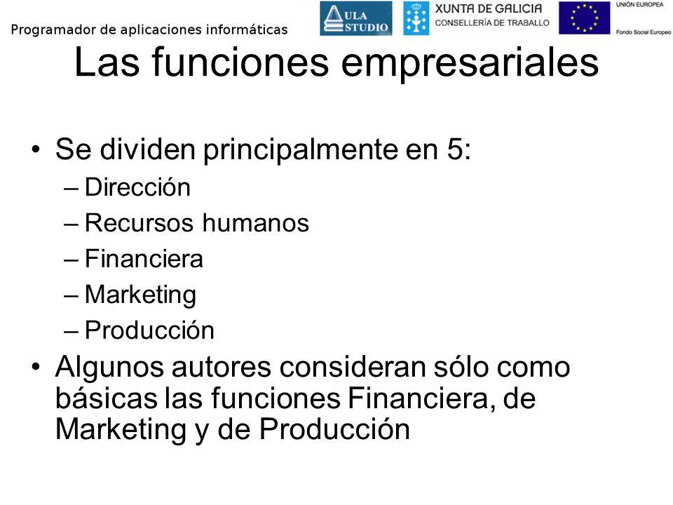 Las funciones empresariales Se dividen principalmente en 5: –Dirección –Recursos humanos –Financiera –Marketing –Producción Algunos autores consideran