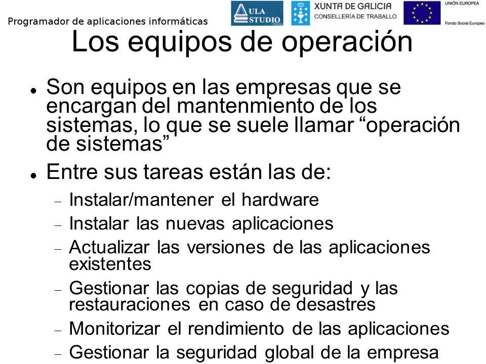 Los equipos de operación Son equipos en las empresas que se encargan del mantenmiento de los sistemas, lo que se suele llamar operación de sistemas En