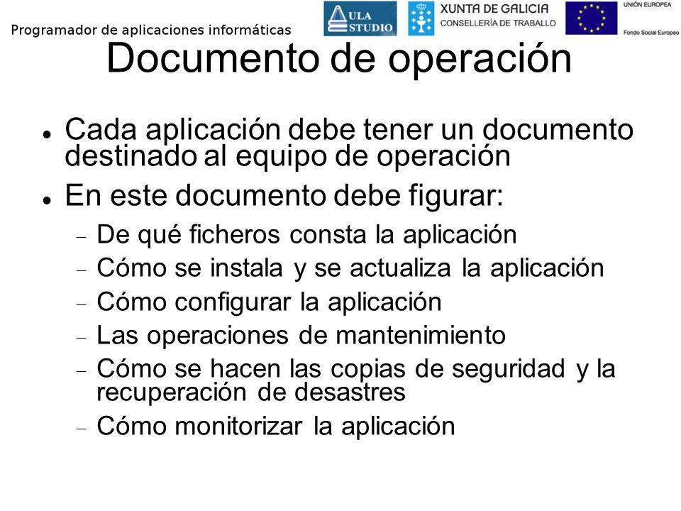 Documento de operación Cada aplicación debe tener un documento destinado al equipo de operación En este documento debe figurar: De qué ficheros consta