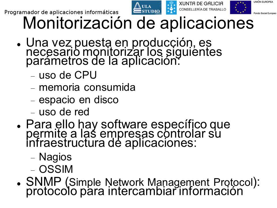 Monitorización de aplicaciones Una vez puesta en producción, es necesario monitorizar los siguientes parámetros de la aplicación: uso de CPU memoria c
