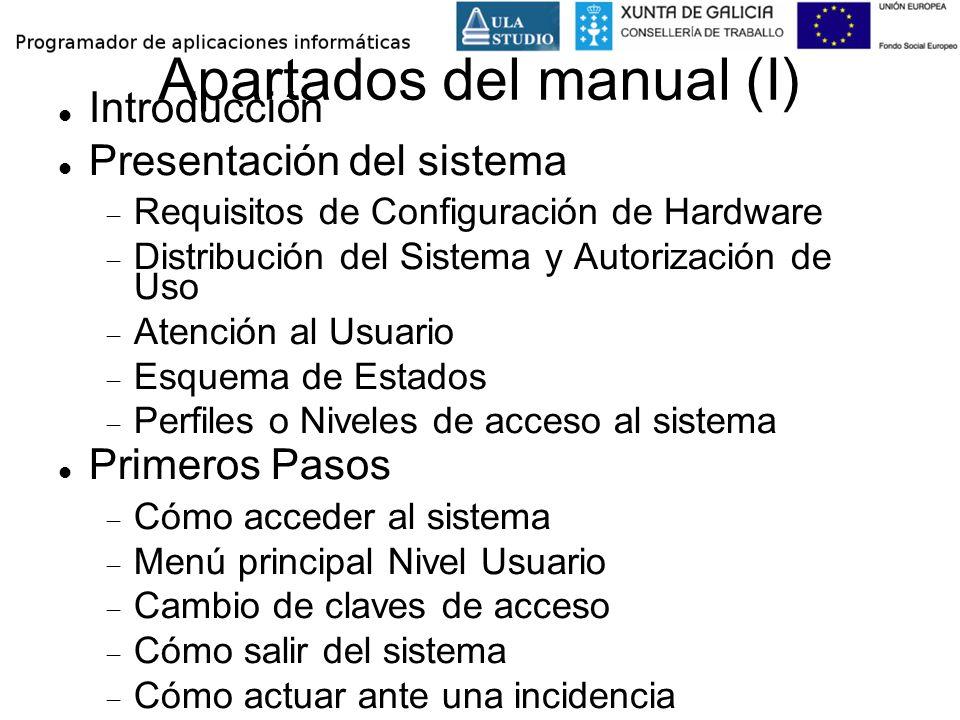 Apartados del manual (I) Introducción Presentación del sistema Requisitos de Configuración de Hardware Distribución del Sistema y Autorización de Uso