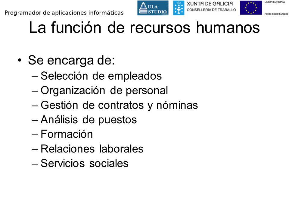 La función de recursos humanos Se encarga de: –Selección de empleados –Organización de personal –Gestión de contratos y nóminas –Análisis de puestos –