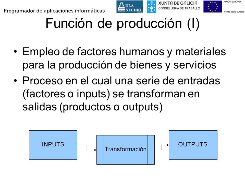Función de producción (I) Empleo de factores humanos y materiales para la producción de bienes y servicios Proceso en el cual una serie de entradas (f