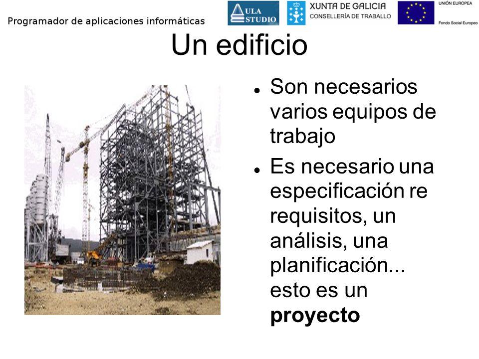 Un edificio Son necesarios varios equipos de trabajo Es necesario una especificación re requisitos, un análisis, una planificación... esto es un proye