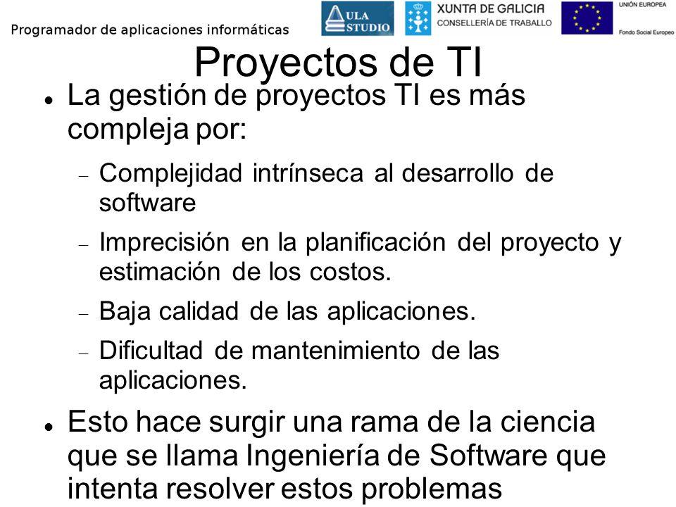 Proyectos de TI La gestión de proyectos TI es más compleja por: Complejidad intrínseca al desarrollo de software Imprecisión en la planificación del p