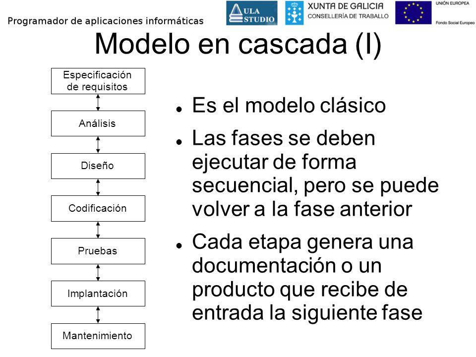Modelo en cascada (I) Es el modelo clásico Las fases se deben ejecutar de forma secuencial, pero se puede volver a la fase anterior Cada etapa genera