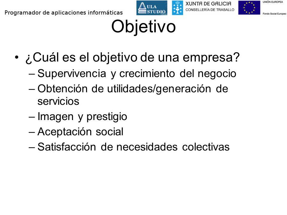 Casos de uso (II) Los objetivos de los casos de uso son los siguientes: Capturar los requisitos funcionales del sistema y expresarlos desde el punto de vista del usuario.