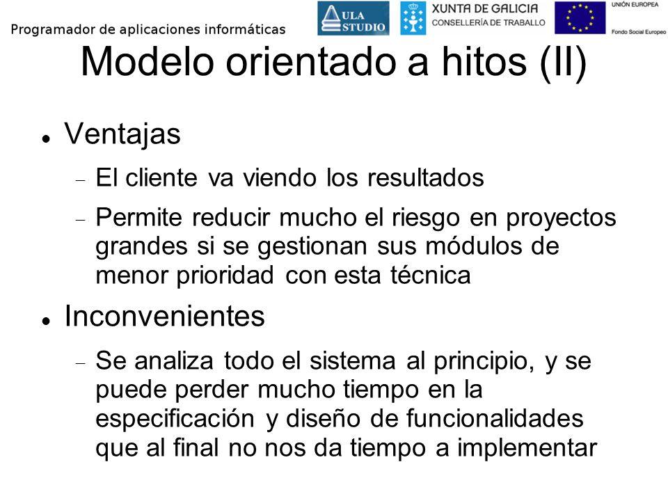 Modelo orientado a hitos (II) Ventajas El cliente va viendo los resultados Permite reducir mucho el riesgo en proyectos grandes si se gestionan sus mó