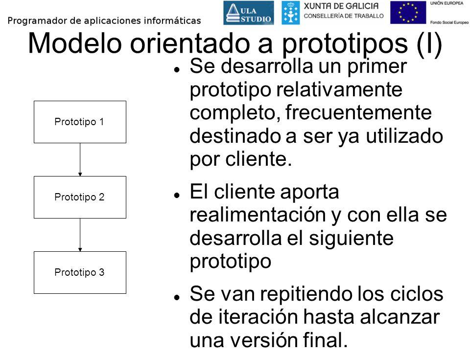 Modelo orientado a prototipos (I) Se desarrolla un primer prototipo relativamente completo, frecuentemente destinado a ser ya utilizado por cliente. E