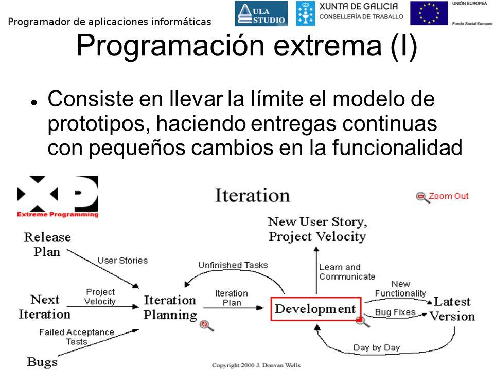 Programación extrema (I) Consiste en llevar la límite el modelo de prototipos, haciendo entregas continuas con pequeños cambios en la funcionalidad