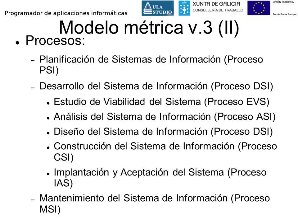 Modelo métrica v.3 (II) Procesos: Planificación de Sistemas de Información (Proceso PSI) Desarrollo del Sistema de Información (Proceso DSI) Estudio d
