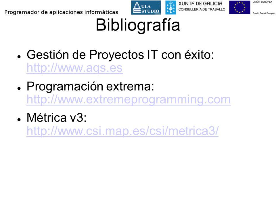 Bibliografía Gestión de Proyectos IT con éxito: http://www.aqs.es http://www.aqs.es Programación extrema: http://www.extremeprogramming.com http://www