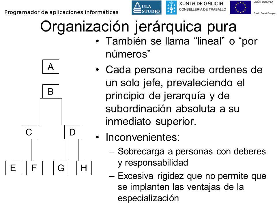 Organización jerárquica pura También se llama lineal o por números Cada persona recibe ordenes de un solo jefe, prevaleciendo el principio de jerarquí