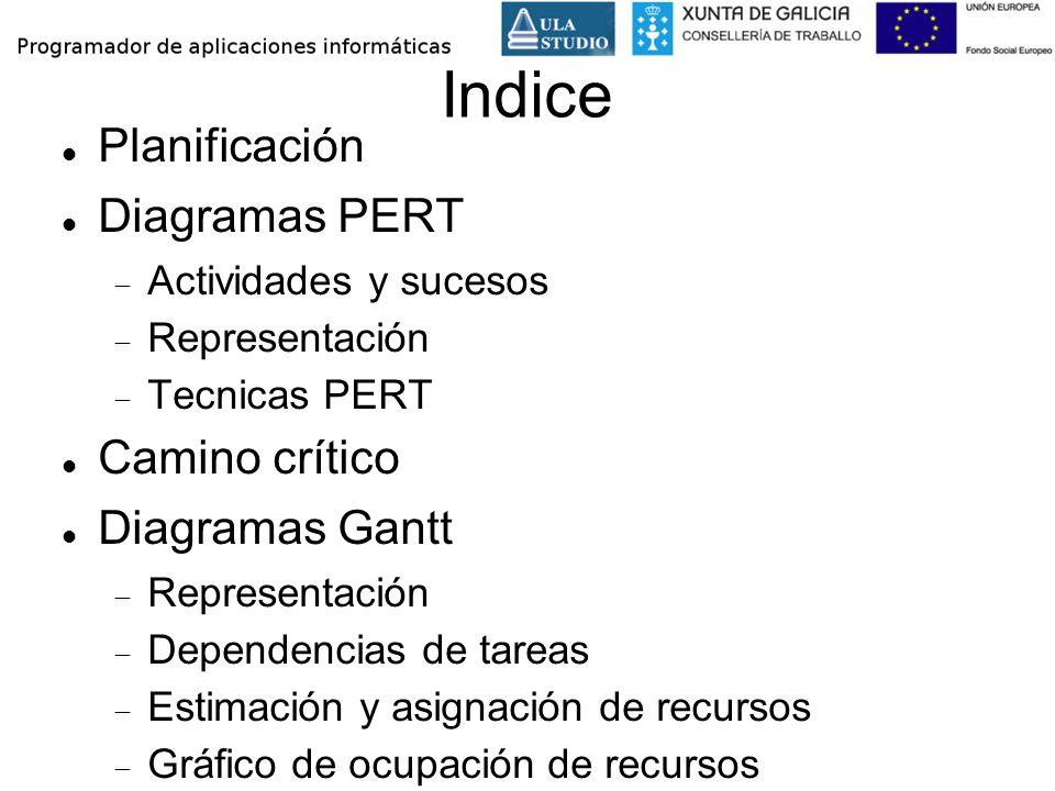 Indice Planificación Diagramas PERT Actividades y sucesos Representación Tecnicas PERT Camino crítico Diagramas Gantt Representación Dependencias de t