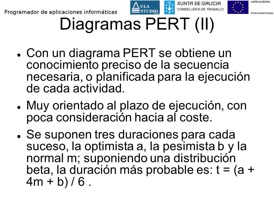 Diagramas PERT (II) Con un diagrama PERT se obtiene un conocimiento preciso de la secuencia necesaria, o planificada para la ejecución de cada activid