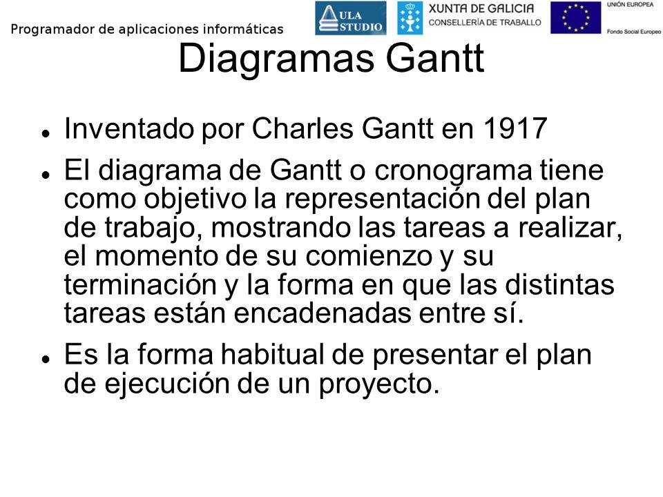 Diagramas Gantt Inventado por Charles Gantt en 1917 El diagrama de Gantt o cronograma tiene como objetivo la representación del plan de trabajo, mostr