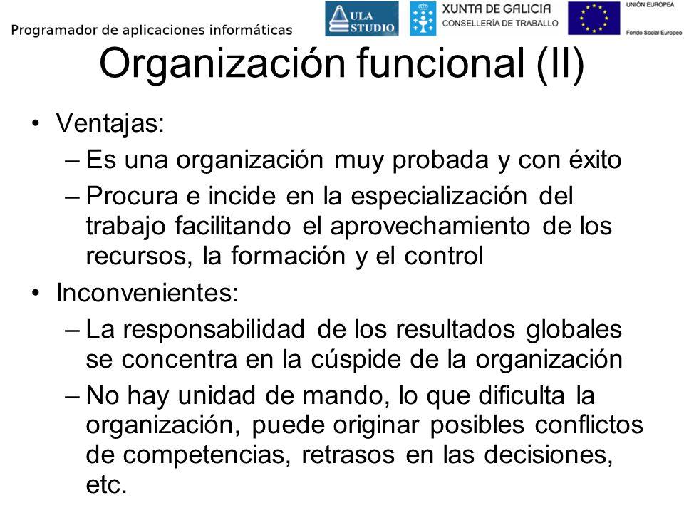 Organización funcional (II) Ventajas: –Es una organización muy probada y con éxito –Procura e incide en la especialización del trabajo facilitando el
