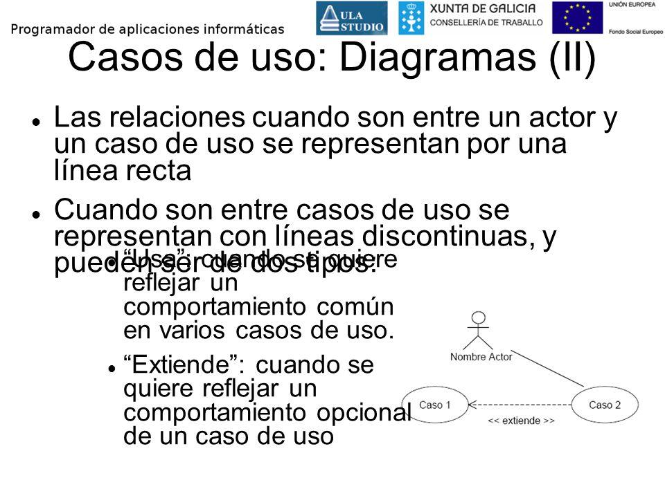 Casos de uso: Diagramas (II) Las relaciones cuando son entre un actor y un caso de uso se representan por una línea recta Cuando son entre casos de us