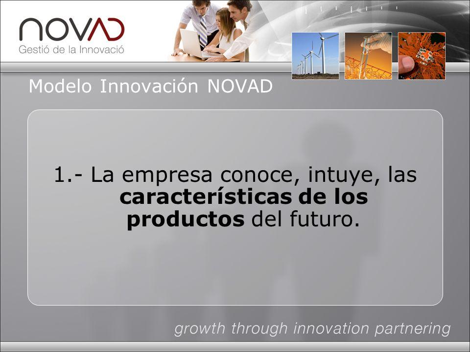 Modelo Innovación NOVAD 1.- La empresa conoce, intuye, las características de los productos del futuro.