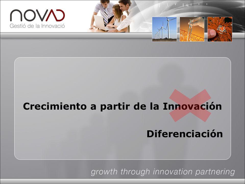 Crecimiento a partir de la Innovación Diferenciación