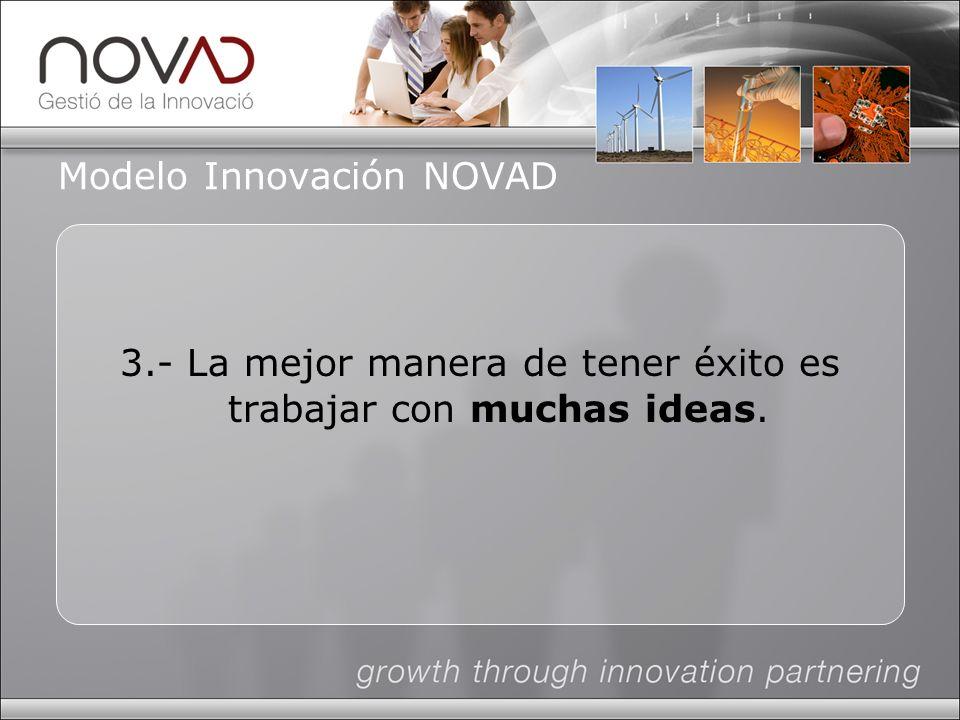 Modelo Innovación NOVAD 3.- La mejor manera de tener éxito es trabajar con muchas ideas.