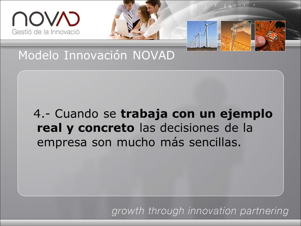 Modelo Innovación NOVAD 4.- Cuando se trabaja con un ejemplo real y concreto las decisiones de la empresa son mucho más sencillas.