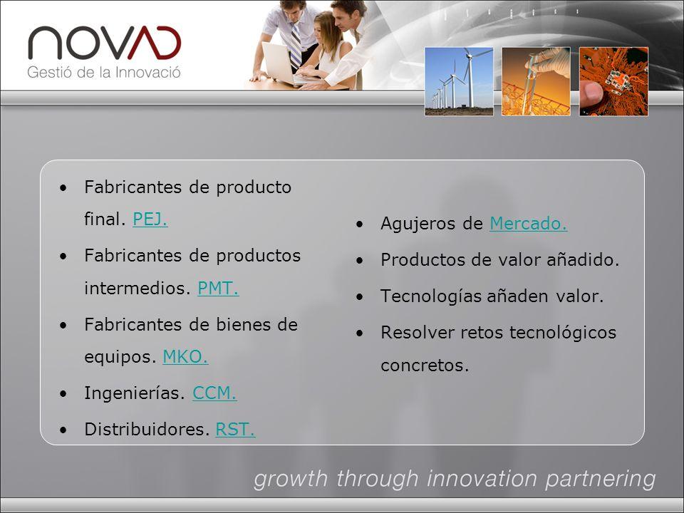 Fabricantes de producto final. PEJ.PEJ. Fabricantes de productos intermedios.