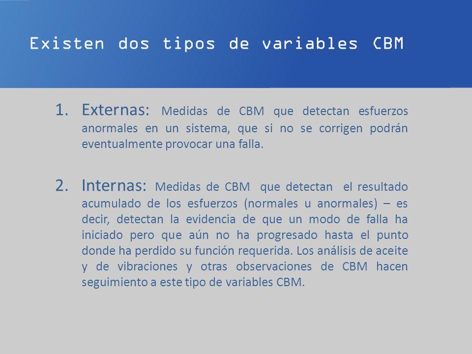 Existen dos tipos de variables CBM 1.Externas: Medidas de CBM que detectan esfuerzos anormales en un sistema, que si no se corrigen podrán eventualmente provocar una falla.