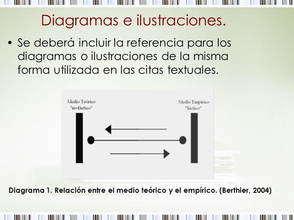 Diagramas e ilustraciones. Se deberá incluir la referencia para los diagramas o ilustraciones de la misma forma utilizada en las citas textuales. Diag