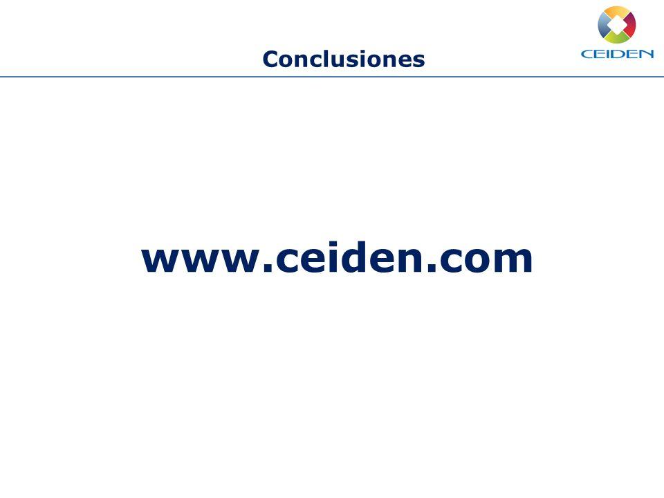 Mejora continua de la seguridad Mejora de la eficiencia Operación a largo plazo Nuevo desarrollos Conclusiones www.ceiden.com