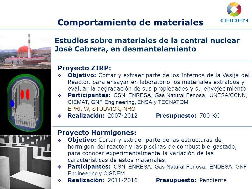 Comportamiento de materiales Mejora continua de la seguridad Mejora de la eficiencia Operación a largo plazo Nuevo desarrollos Estudios sobre material