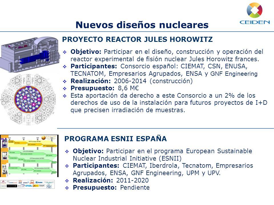 Mejora continua de la seguridad Mejora de la eficiencia Operación a largo plazo Nuevo desarrollos Nuevos diseños nucleares PROYECTO REACTOR JULES HORO