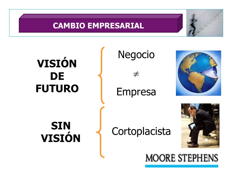VISIÓN DE FUTURO SIN VISIÓN Negocio Empresa Cortoplacista CAMBIO EMPRESARIAL