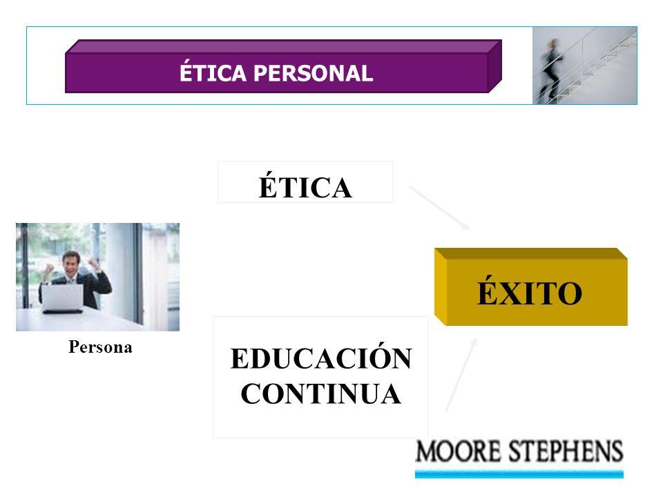 ÉTICA EDUCACIÓN CONTINUA ÉXITO Persona ÉTICA PERSONAL