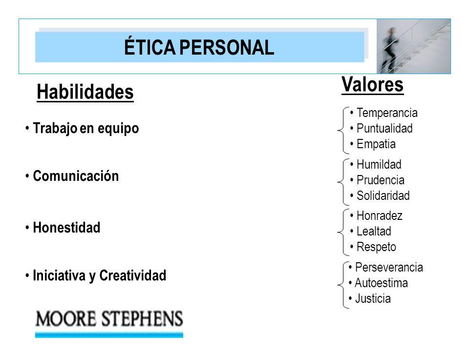 ÉTICA PERSONAL Habilidades Valores Iniciativa y Creatividad Temperancia Puntualidad Empatia Perseverancia Autoestima Justicia Trabajo en equipo Comuni