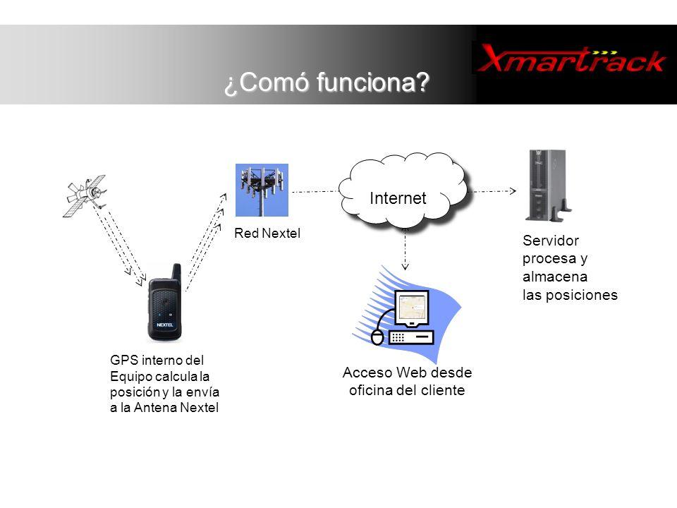 ¿Comó funciona? GPS interno del Equipo calcula la posición y la envía a la Antena Nextel Red Nextel Servidor procesa y almacena las posiciones Acceso
