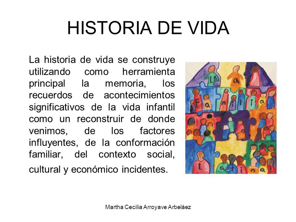 HISTORIA DE VIDA La historia de vida se construye utilizando como herramienta principal la memoria, los recuerdos de acontecimientos significativos de