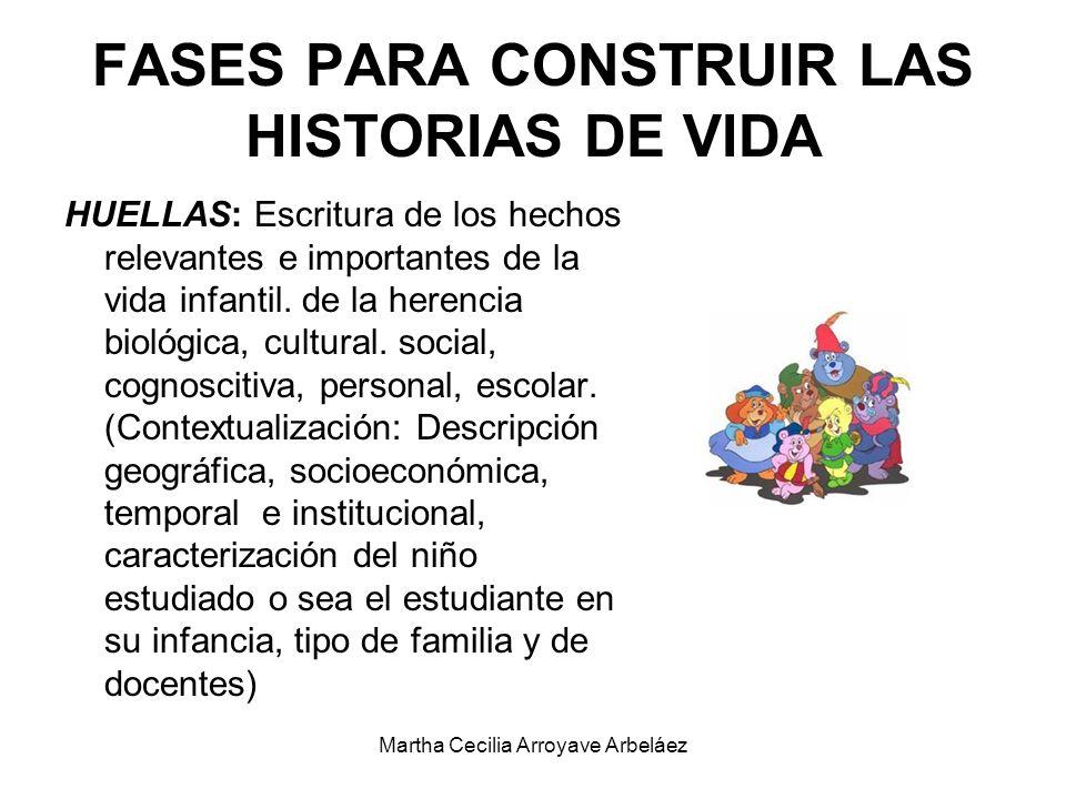 FASES PARA CONSTRUIR LAS HISTORIAS DE VIDA HUELLAS: Escritura de los hechos relevantes e importantes de la vida infantil. de la herencia biológica, cu
