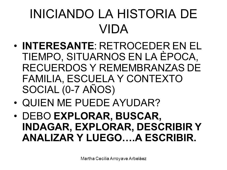 INICIANDO LA HISTORIA DE VIDA INTERESANTE: RETROCEDER EN EL TIEMPO, SITUARNOS EN LA ÈPOCA, RECUERDOS Y REMEMBRANZAS DE FAMILIA, ESCUELA Y CONTEXTO SOC
