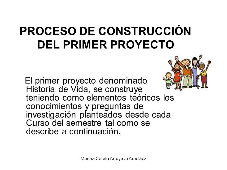 PROCESO DE CONSTRUCCIÓN DEL PRIMER PROYECTO El primer proyecto denominado Historia de Vida, se construye teniendo como elementos teóricos los conocimi