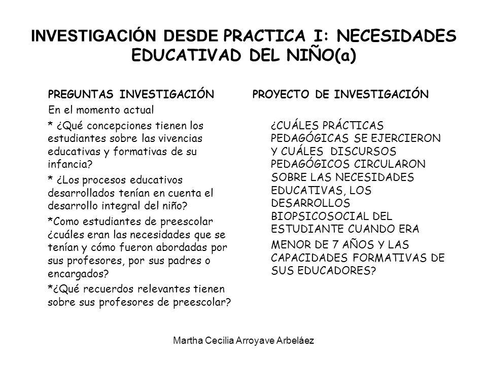 INVESTIGACIÓN DESDE PRACTICA I: NECESIDADES EDUCATIVAD DEL NIÑO(a) PREGUNTAS INVESTIGACIÓN En el momento actual * ¿Qué concepciones tienen los estudia