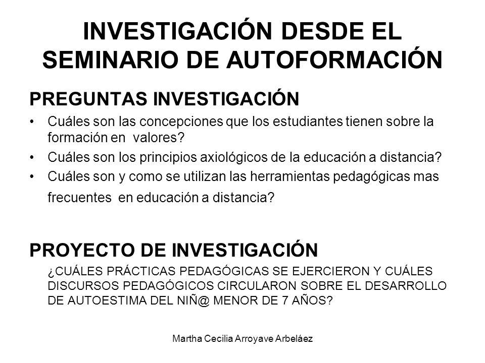 LA INVESTIGACIÓN ES UN ESPACIO PARA LA TRANSFORMACIÓN PERSONAL Y DEL CONTEXTO Martha Cecilia Arroyave Arbeláez