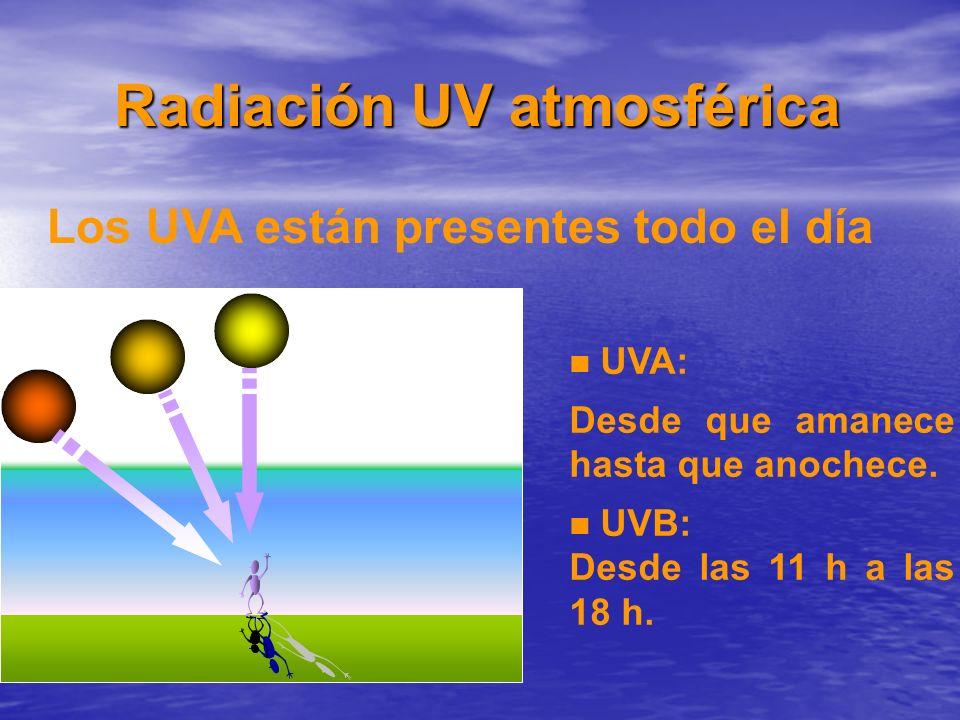 UVA: Desde que amanece hasta que anochece. UVB: Desde las 11 h a las 18 h. Los UVA están presentes todo el día Radiación UV atmosférica